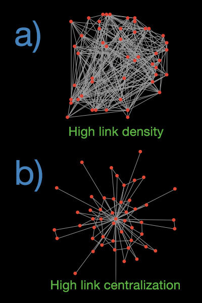 Link density diagrams